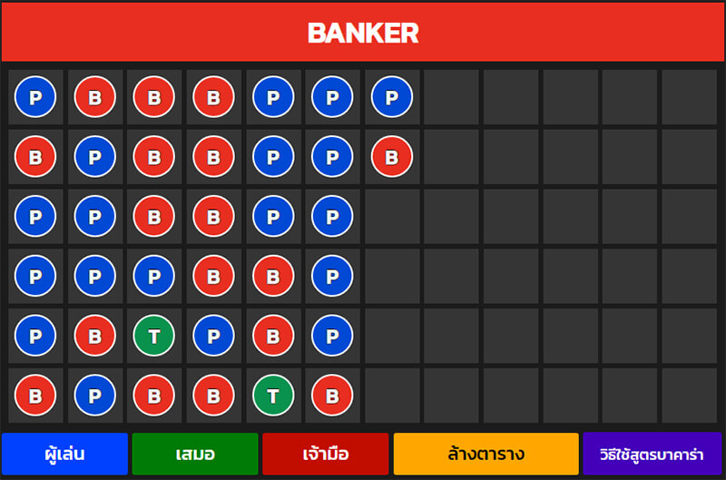 1324 สูตรบาคาร่าที่เซียนพนันออนไลน์ห้ามพลาด! - Casinopublicity